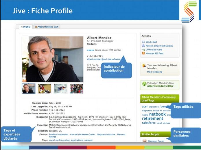 Exemple de fiche profil dans Jive