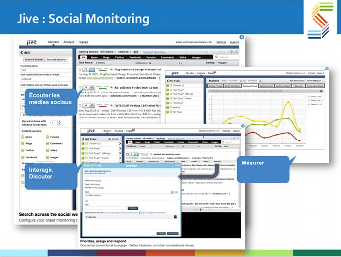 Module de social monitoring dans Jive